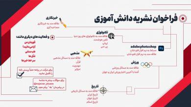 تصویر از نشریه دانش آموزی نیمکت